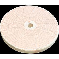 Disques diagrammes surgelés blanc enregistreur +/-1°C Thermometre Thermali Jri (100 pièces)